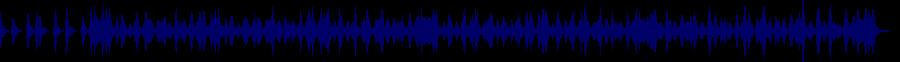 waveform of track #69050