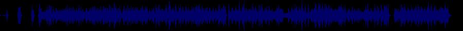 waveform of track #69061