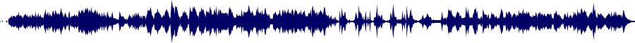 waveform of track #69076