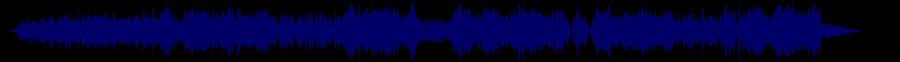 waveform of track #69077