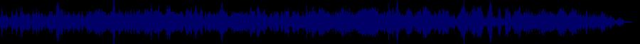 waveform of track #69085