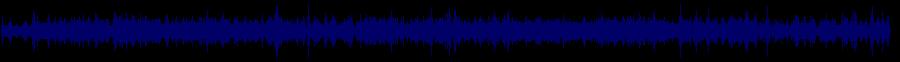waveform of track #69107