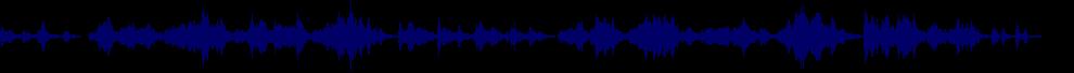 waveform of track #69108