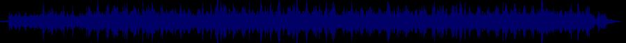 waveform of track #69130