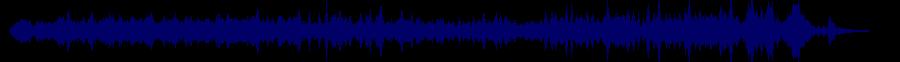 waveform of track #69149