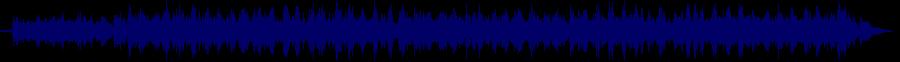 waveform of track #69152