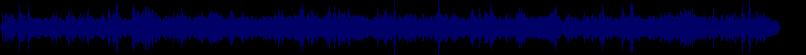 waveform of track #69160