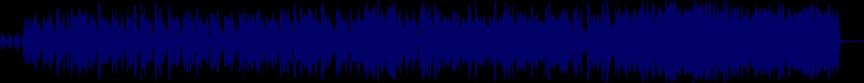 waveform of track #69199