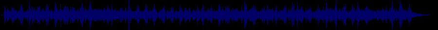waveform of track #69201
