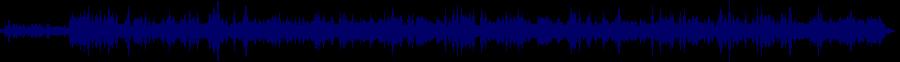 waveform of track #69212