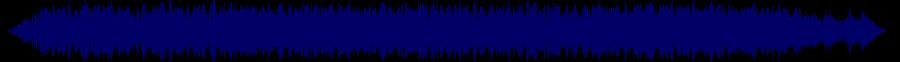 waveform of track #69223
