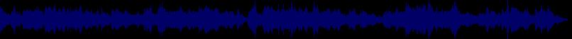 waveform of track #69228