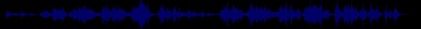 waveform of track #69242