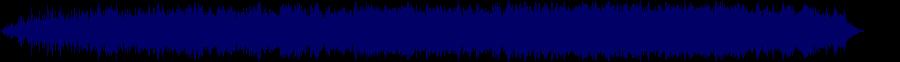 waveform of track #69253