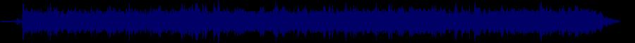 waveform of track #69254