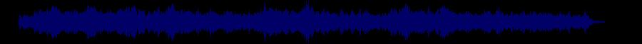 waveform of track #69257