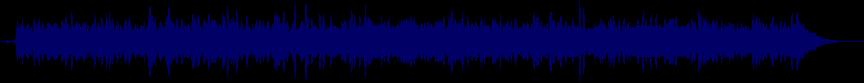 waveform of track #69260