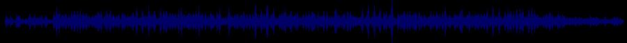 waveform of track #69261