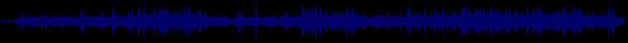 waveform of track #69262