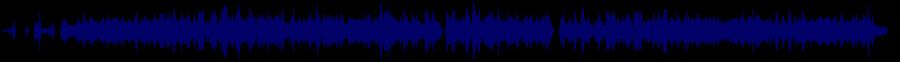 waveform of track #69277
