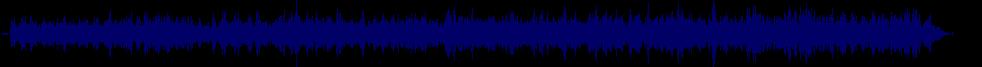 waveform of track #69292