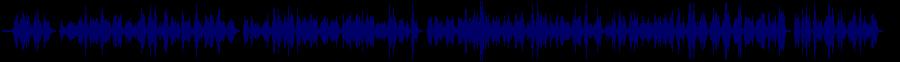 waveform of track #69295