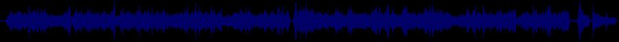 waveform of track #69388