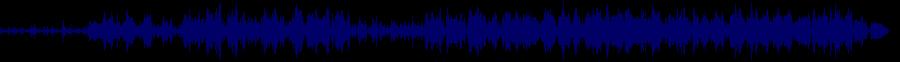 waveform of track #69402