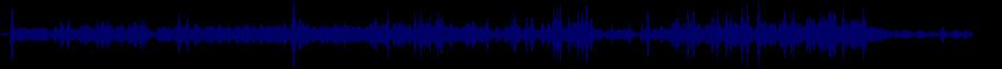 waveform of track #69406