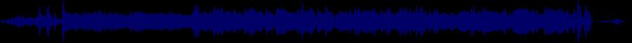 waveform of track #69433