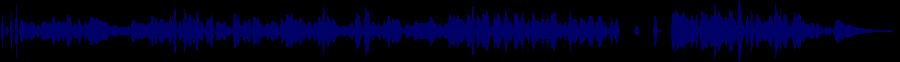 waveform of track #69449