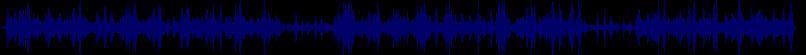 waveform of track #69462