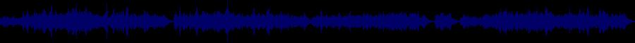 waveform of track #69473