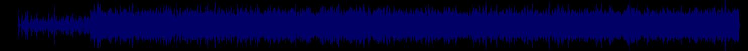 waveform of track #69498