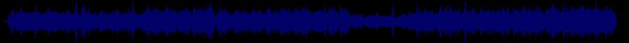 waveform of track #69502