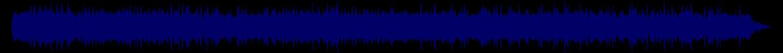 waveform of track #69521