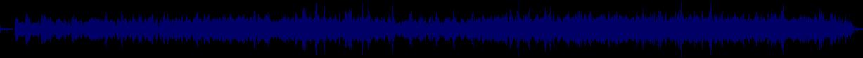 waveform of track #69524