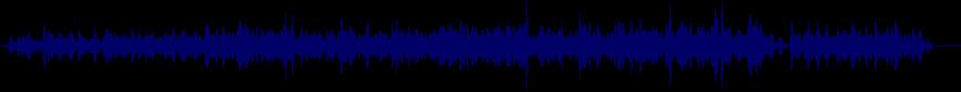 waveform of track #69539