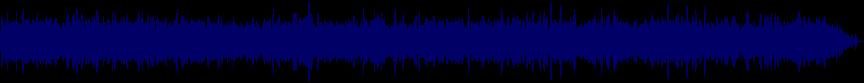 waveform of track #69552