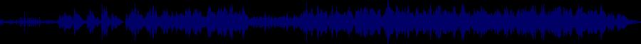 waveform of track #69567