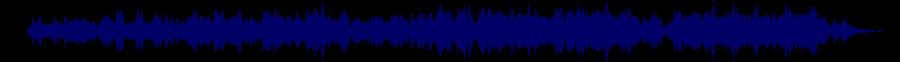 waveform of track #69582