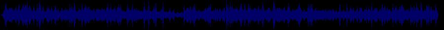 waveform of track #69583