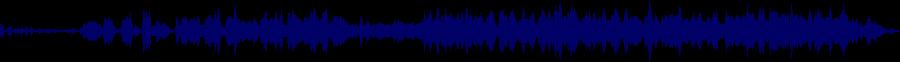 waveform of track #69618