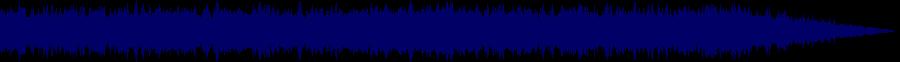 waveform of track #69621