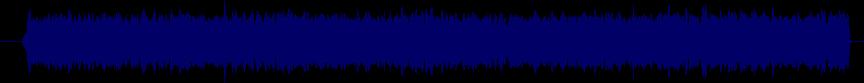 waveform of track #69631