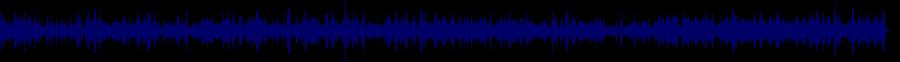 waveform of track #69635