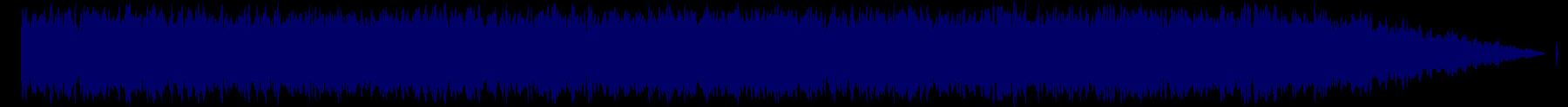 waveform of track #69642