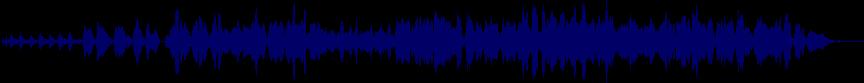 waveform of track #69655