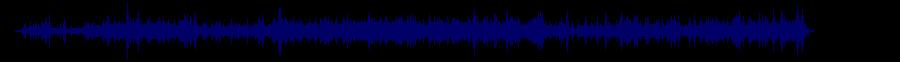 waveform of track #69658