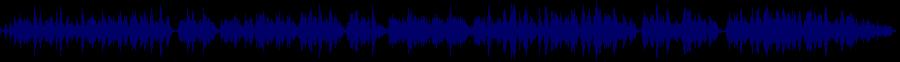 waveform of track #69661
